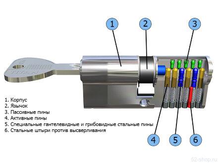 Цилиндр TITAN K56 ключ/ключ