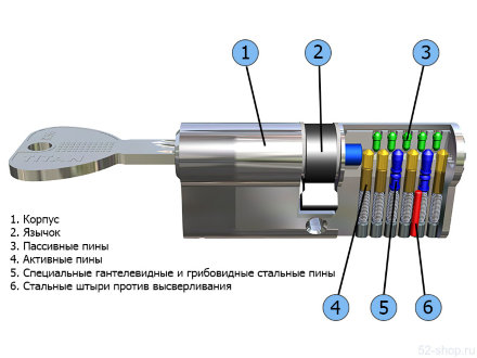 Цилиндр TITAN K56 ключ/вертушка